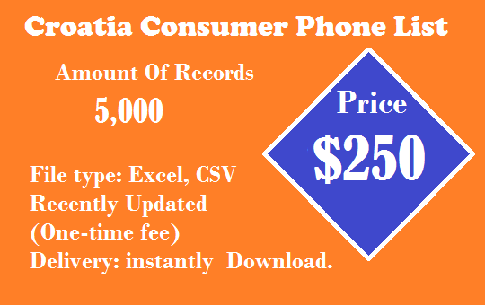 Croatia Consumer Phone List