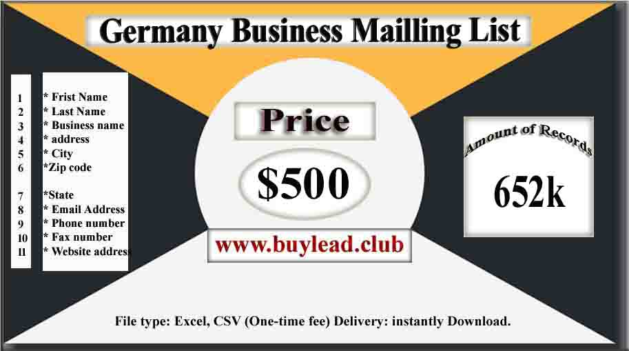 Germany business Milling Lists